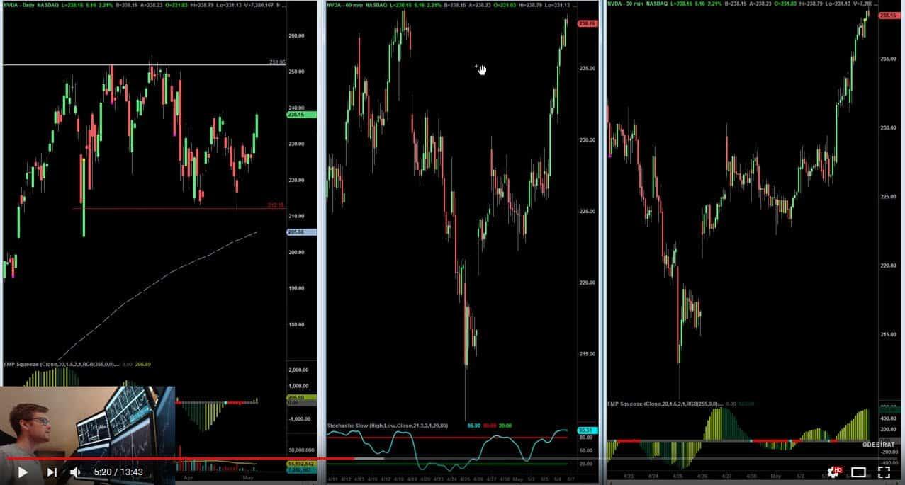 Jsme blízko breakoutu na akciovém trhu?