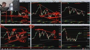 Čeká nás na akciovém trhu další rally?