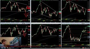 Berte zisky, když můžete. Ne, když musíte. Výhled na akciovém trhu.