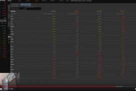 Aktuální výsledky mých opčních obchodů a přehled na akciovém trhu.
