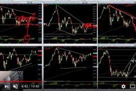 Přijde další break na akciovém trhu? Technická analýza sektorů a akcií