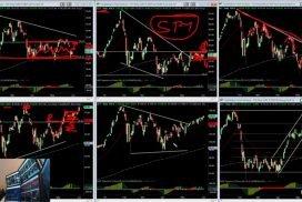 Aktuálně otevřené opční obchody a přehled akciového trhu