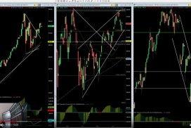 Pozor na tuto divergenci u akciových indexů! Půjde Nasdaq ještě výš?
