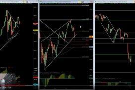 Bude včerejší propad na akciových indexech pokračovat dál?