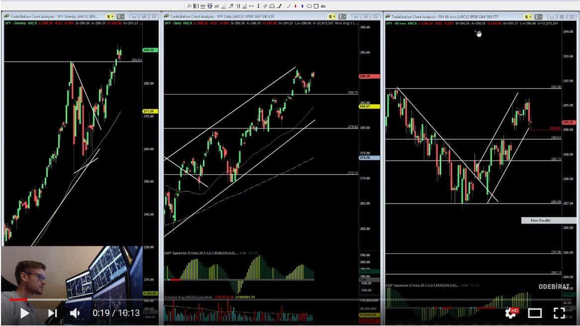 Čekají nás nové vrcholy na akciových trzích?