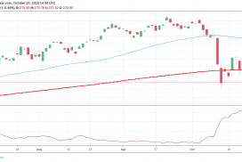 Co to je Average True Range (ATR)? Trading Terminologie!
