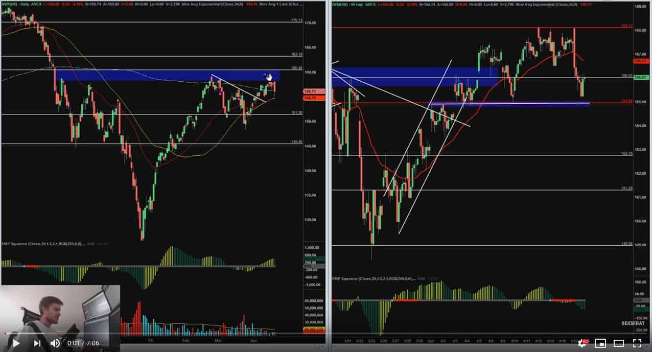 Jaké vidím aktuální rizika na trzích