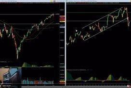 Moje aktuálně otevřené swing pozice a akciové indexy na vrcholu