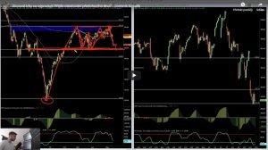 Akciové trhy ve výprodeji! Přijde otestování předchozího dna?