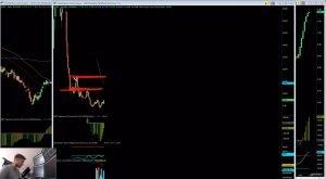 UBER a další 3 akcie pro potenciální Home Run Trade