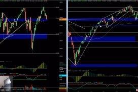 Budou výprodeje na akciových indexech dál pokračovat? Tento pattern teď sleduji