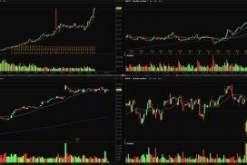 Lze trhy načasovat? Nebo je lepší vstupy a výstupy nečasovat?