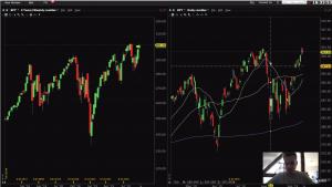 SPY u absolutního vrcholu a aktuální příležitosti na trhu