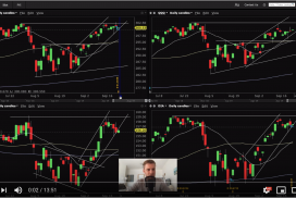 Trhy blízko svých maxim a nové setupy