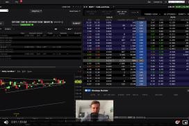 Jak mám nastavenou obchodní platformu Interactive Brokers