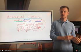 Intradenní Trading a Strategie pro rapidní růst účtu
