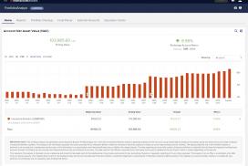 Zhodnocení portfolia o 6.35% během 1 měsíce a 11 dnů živě z LIVE Roomu