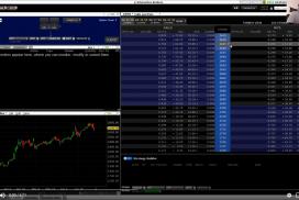 Jak nakoupit zlomkové akcie u Interactive Brokers. Investování pro malý účet.
